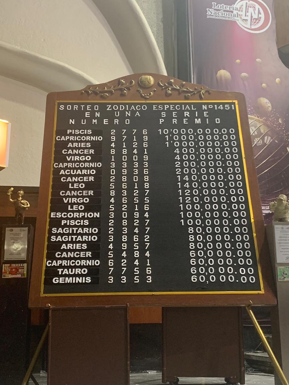 Resultado sorteo zodiaco 1451