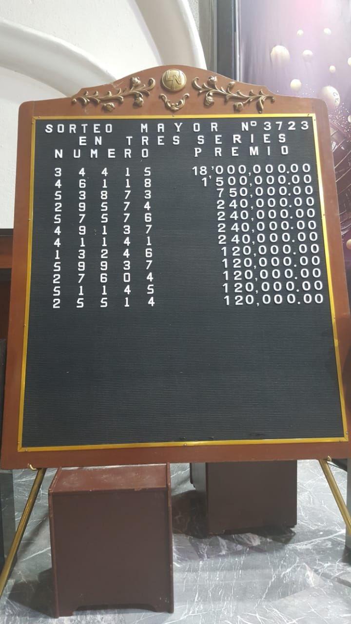 Resultados sorteo mayor 3723