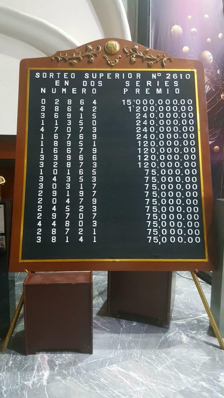 Resultados sorteo superior 2610