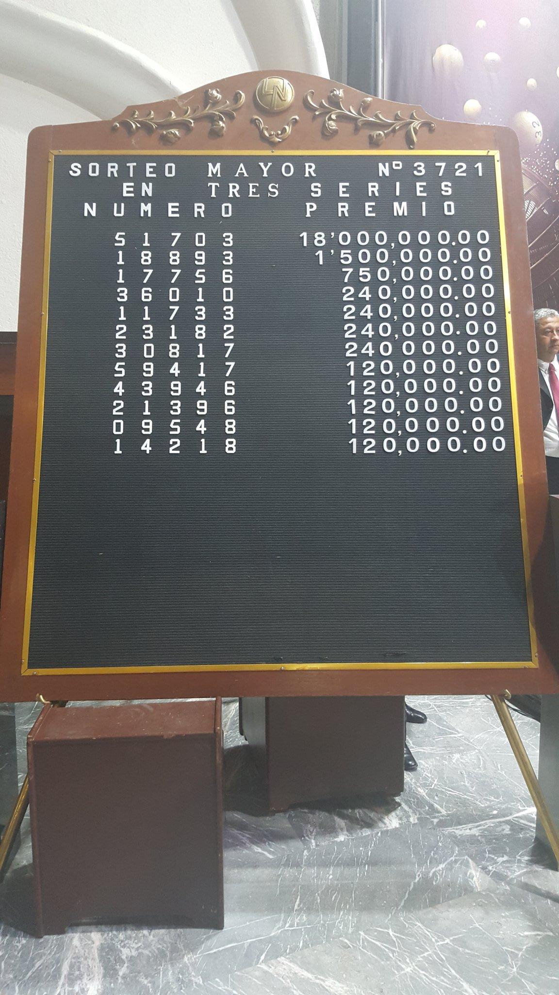 Sorteo Mayor 3721