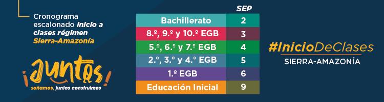 cronograma inicio de clases septiembre 2019