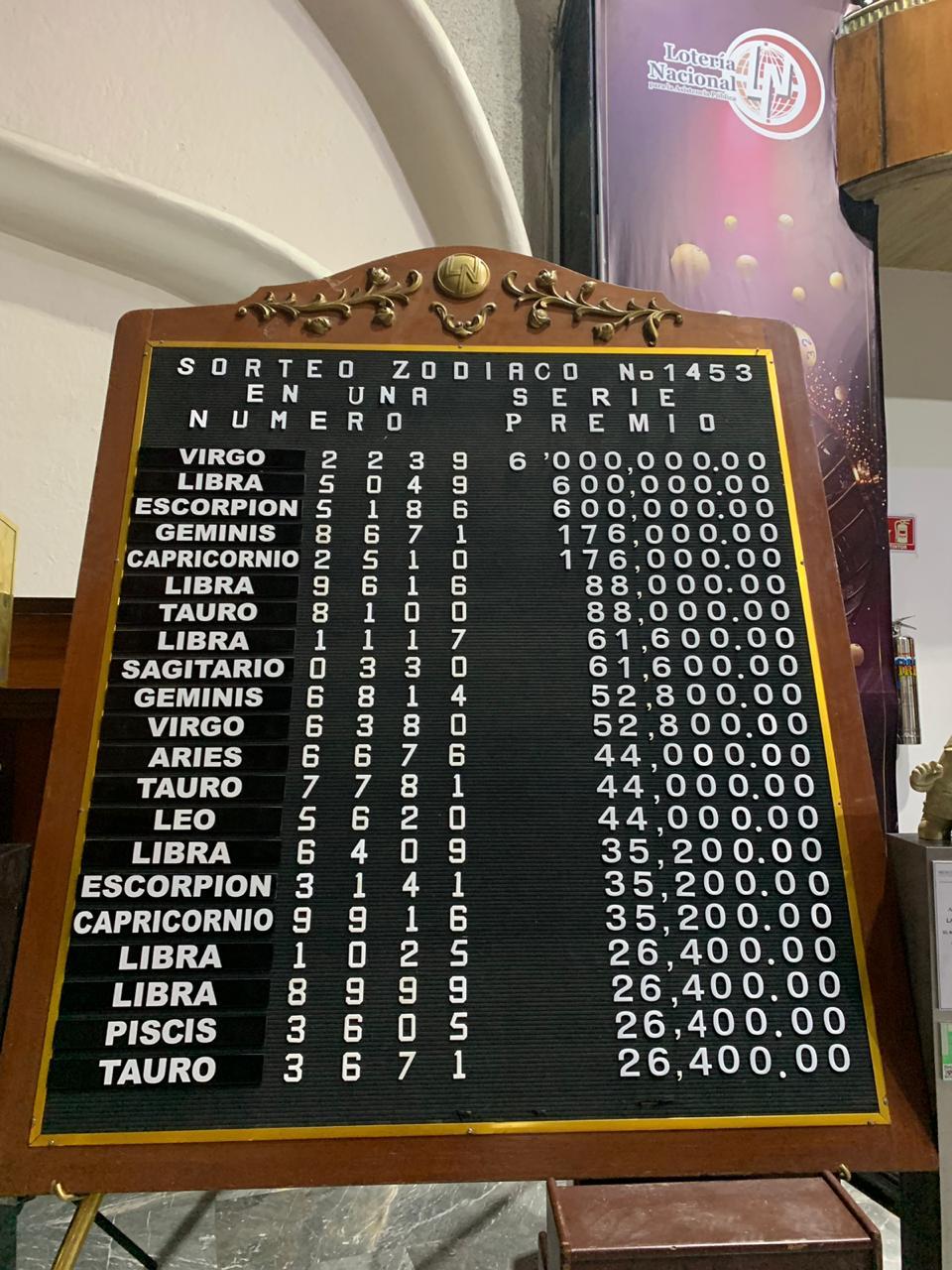 Resultado sorteo zodiaco 1453