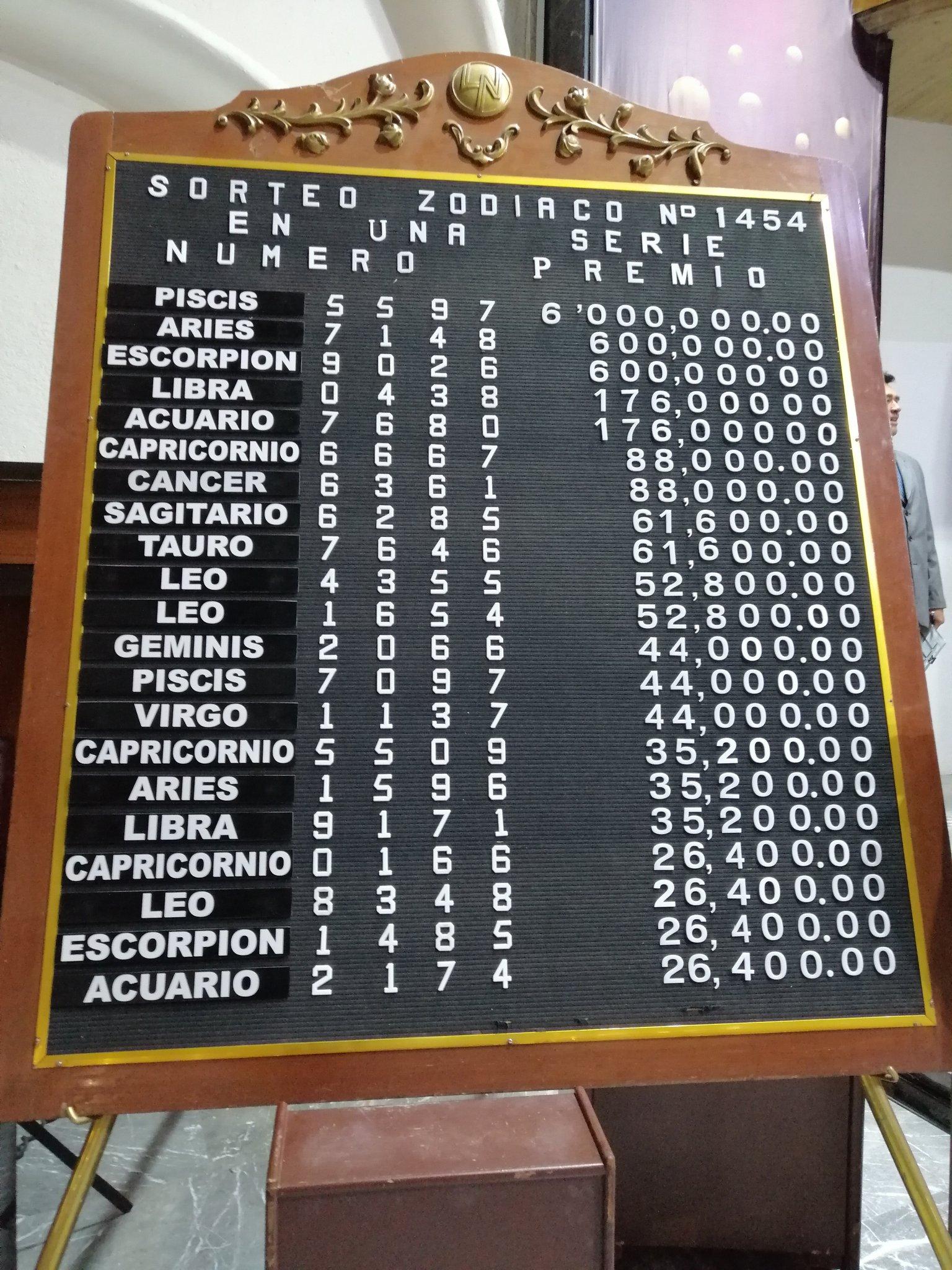 Resultado sorteo zodiaco 1454