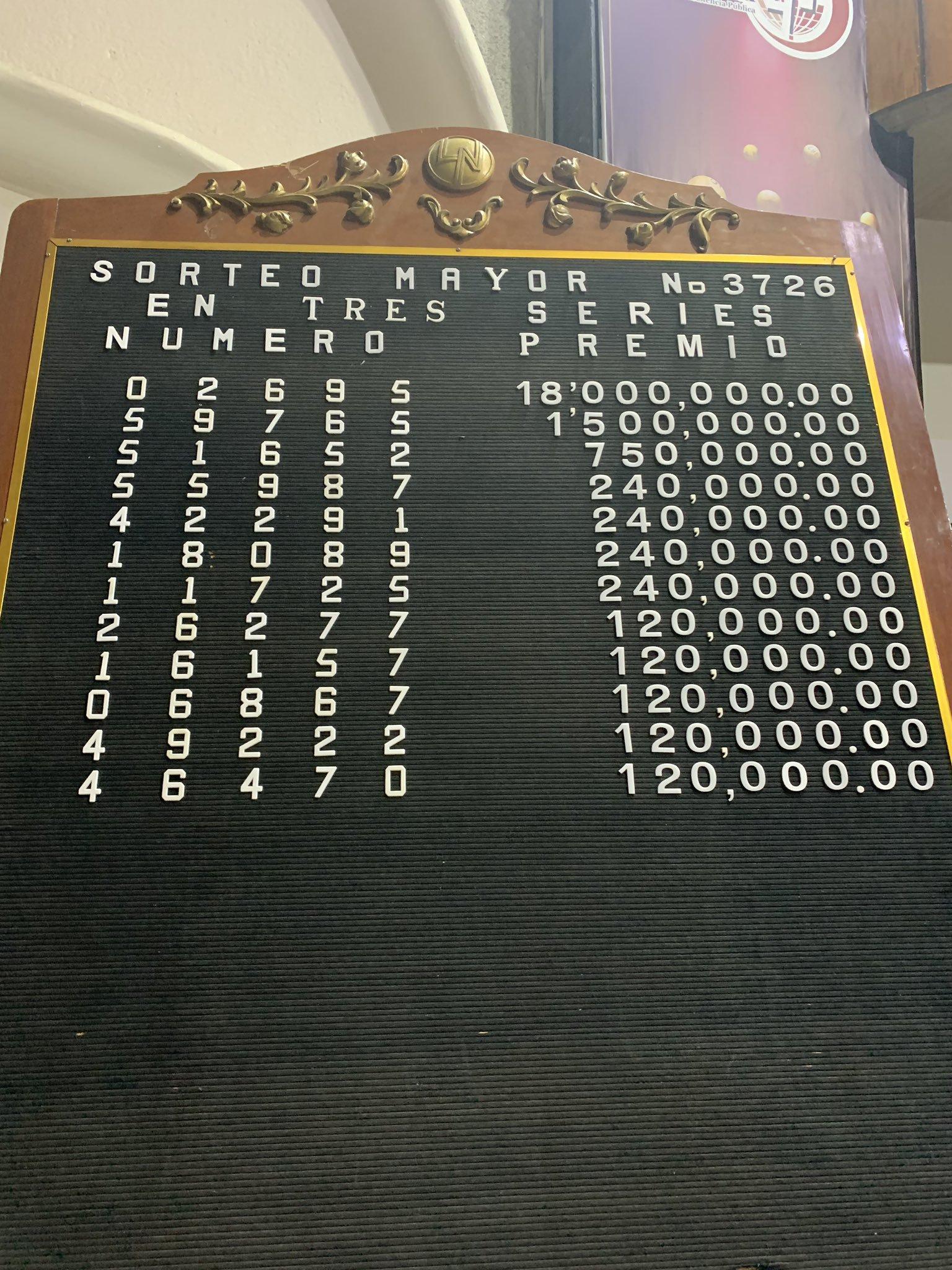 Resultados sorteo mayor 3726