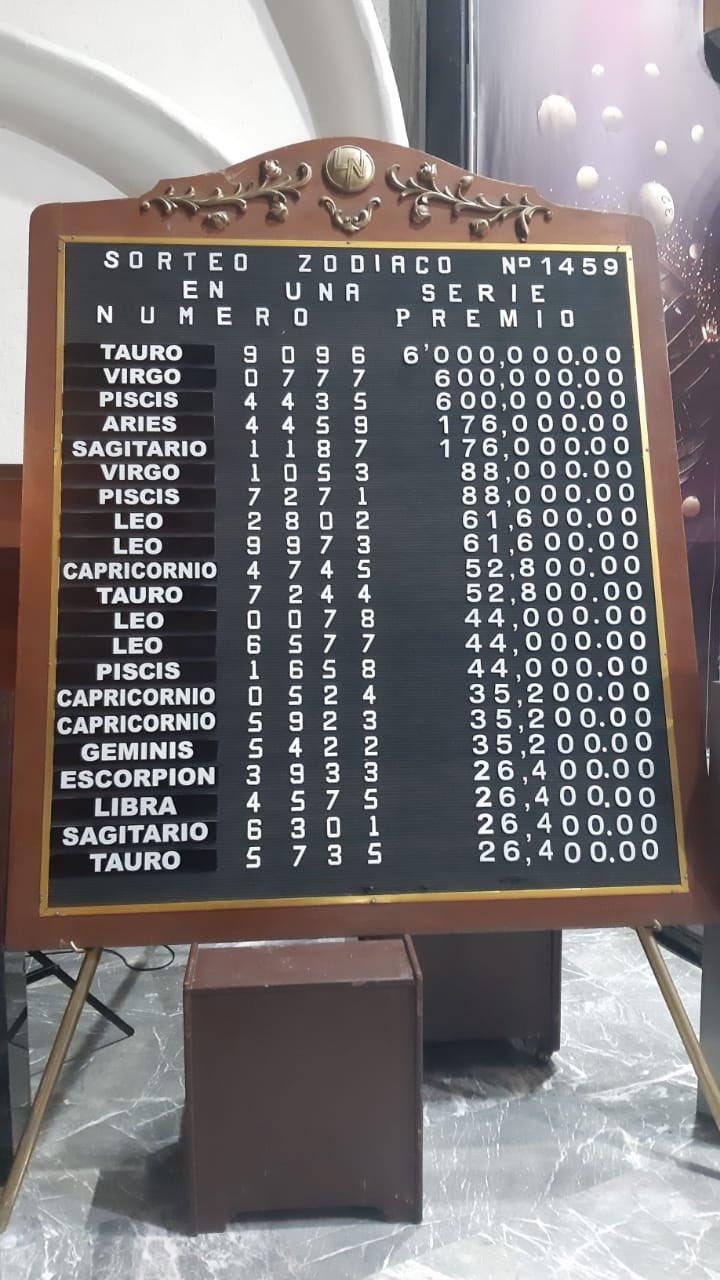 Resultado sorteo zodiaco 1459