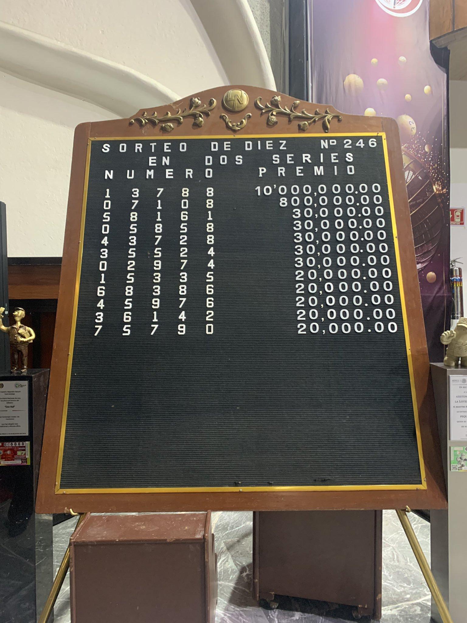Resultados sorteo diez 246