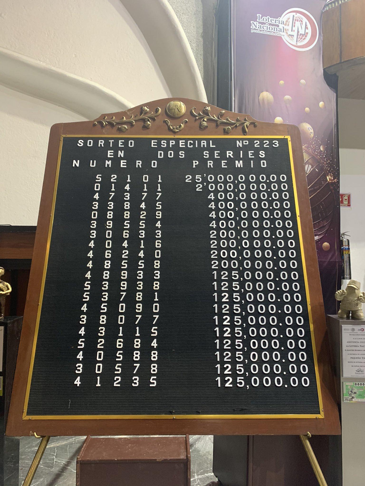 Resultados sorteo especial 223