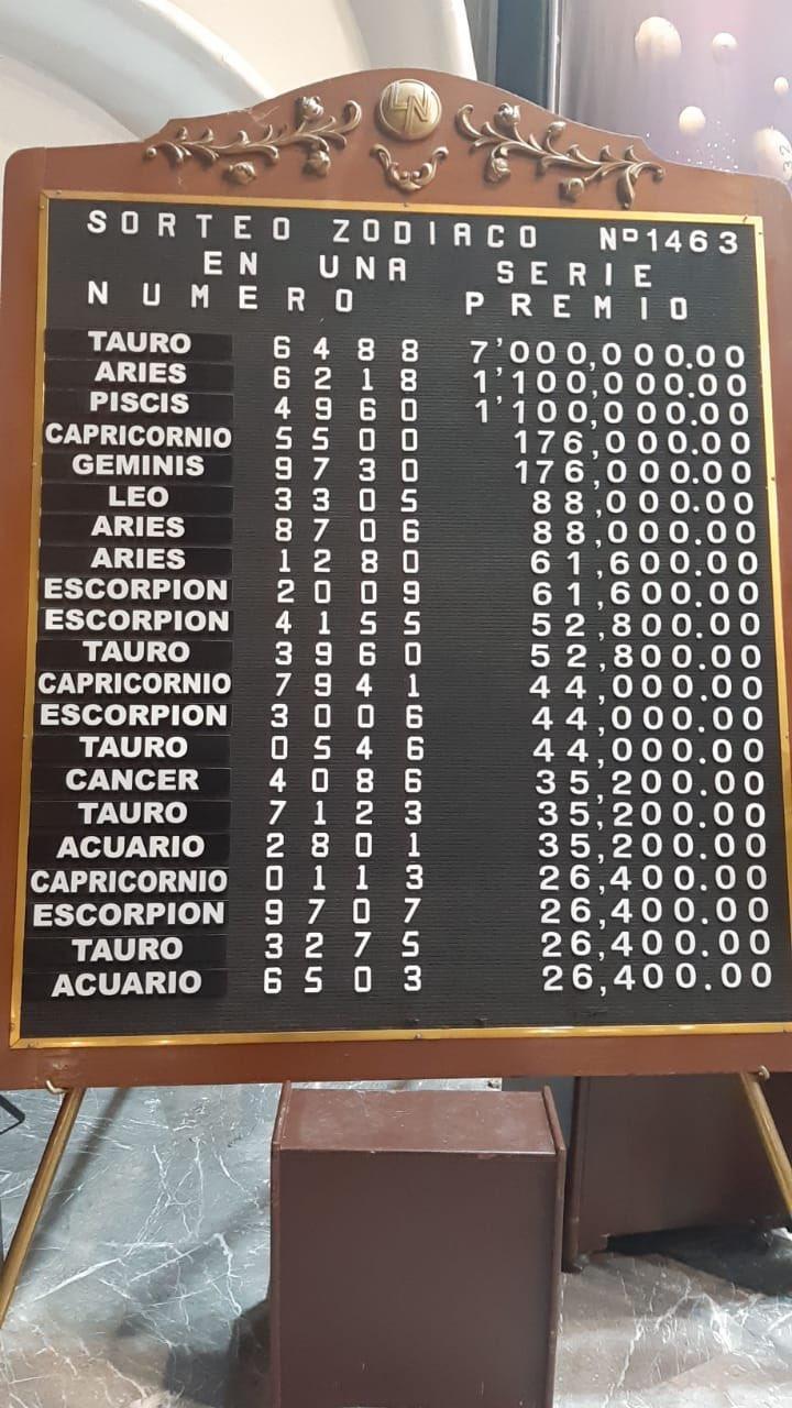 Resultado sorteo zodiaco 1463