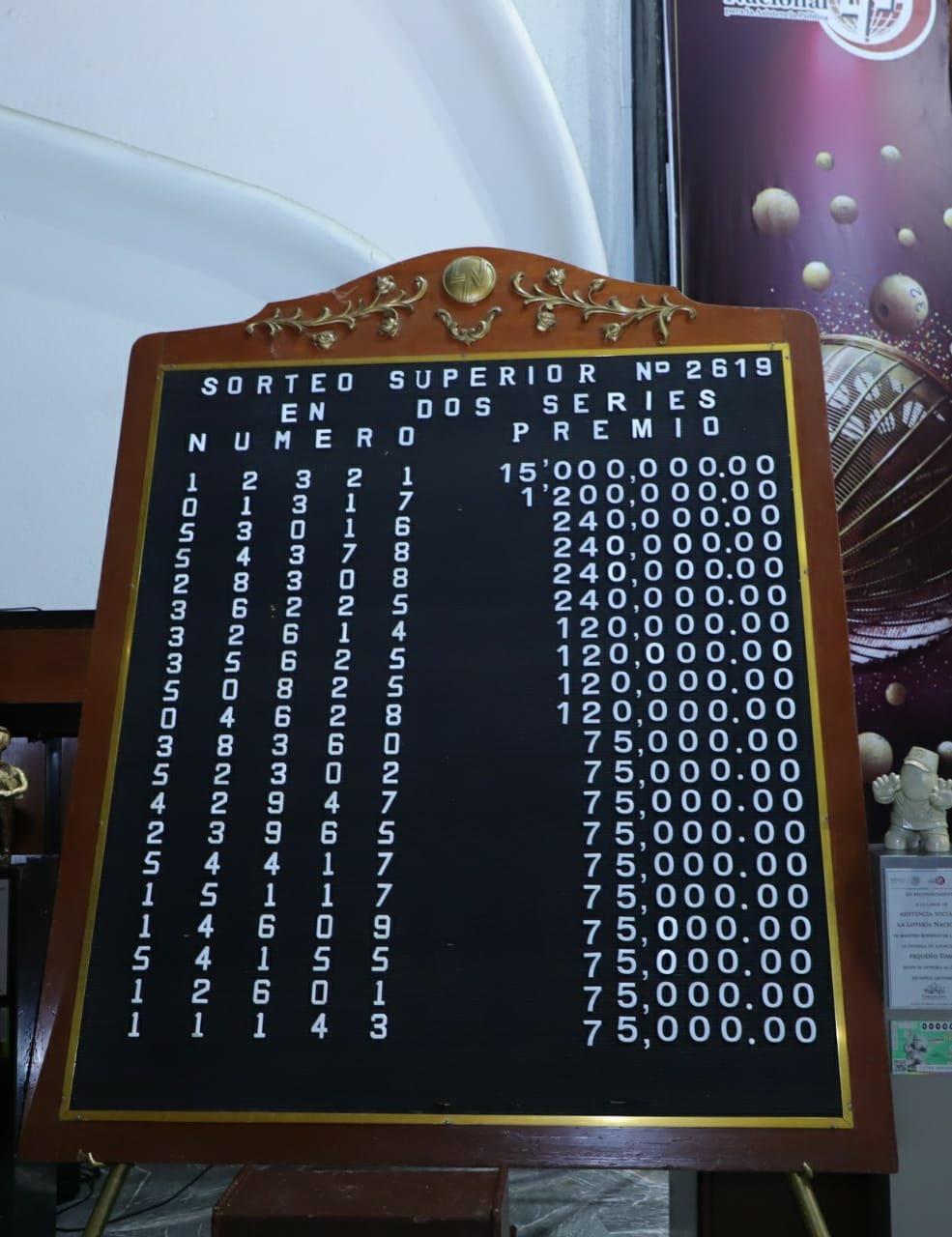 Resultados sorteo superior 2619
