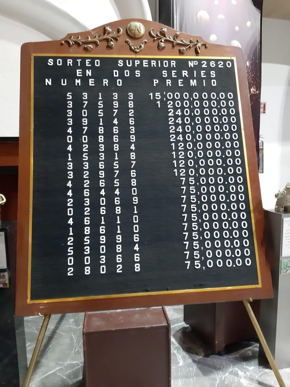 Resultados sorteo superior 2620