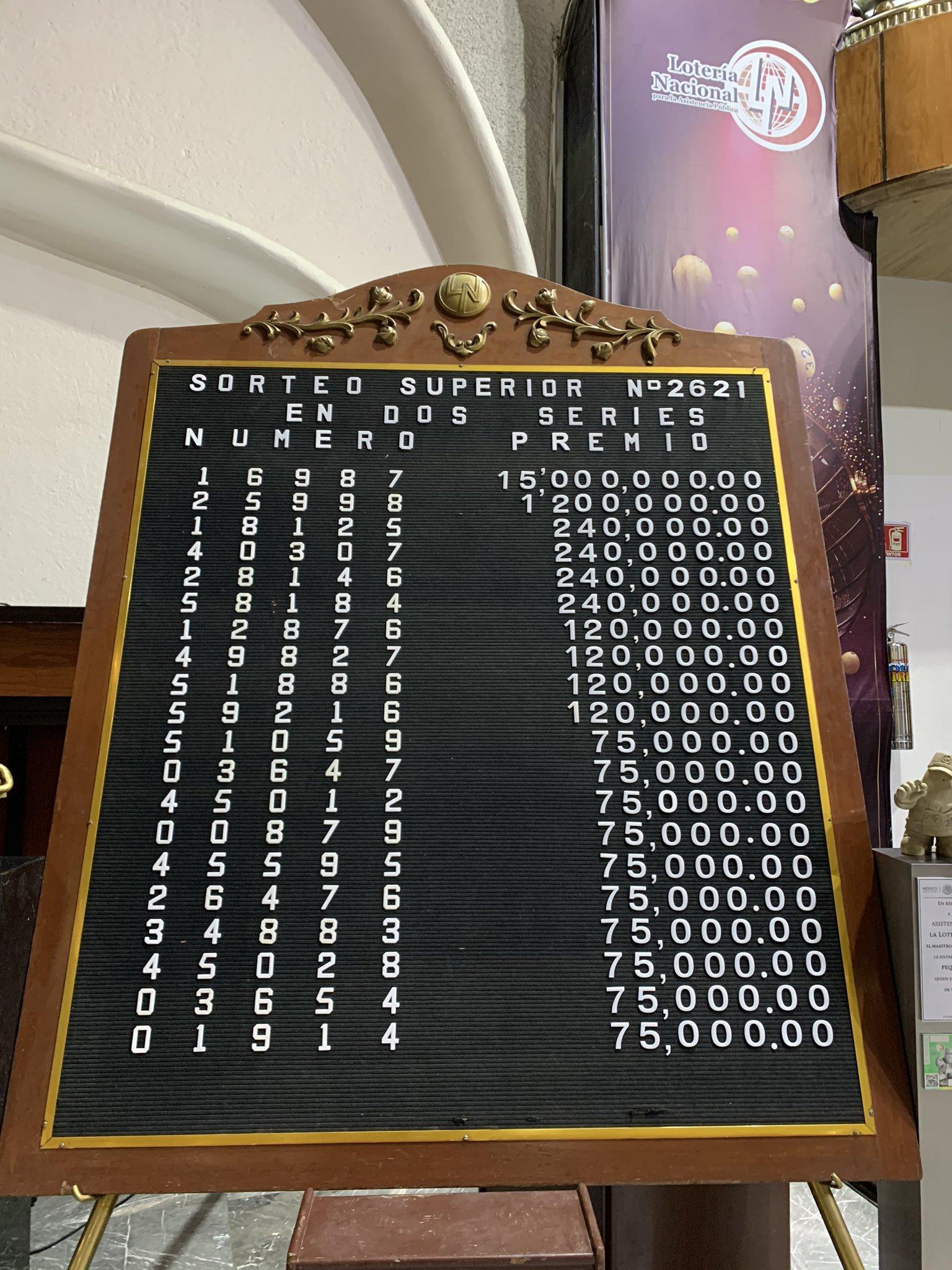 Resultados sorteo superior 2621