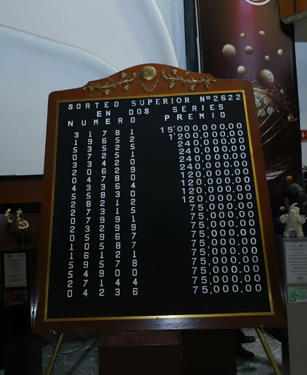 Resultados sorteo superior 2622