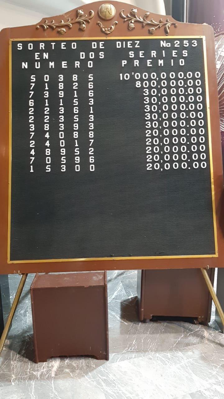 Resultados sorteo diez 253