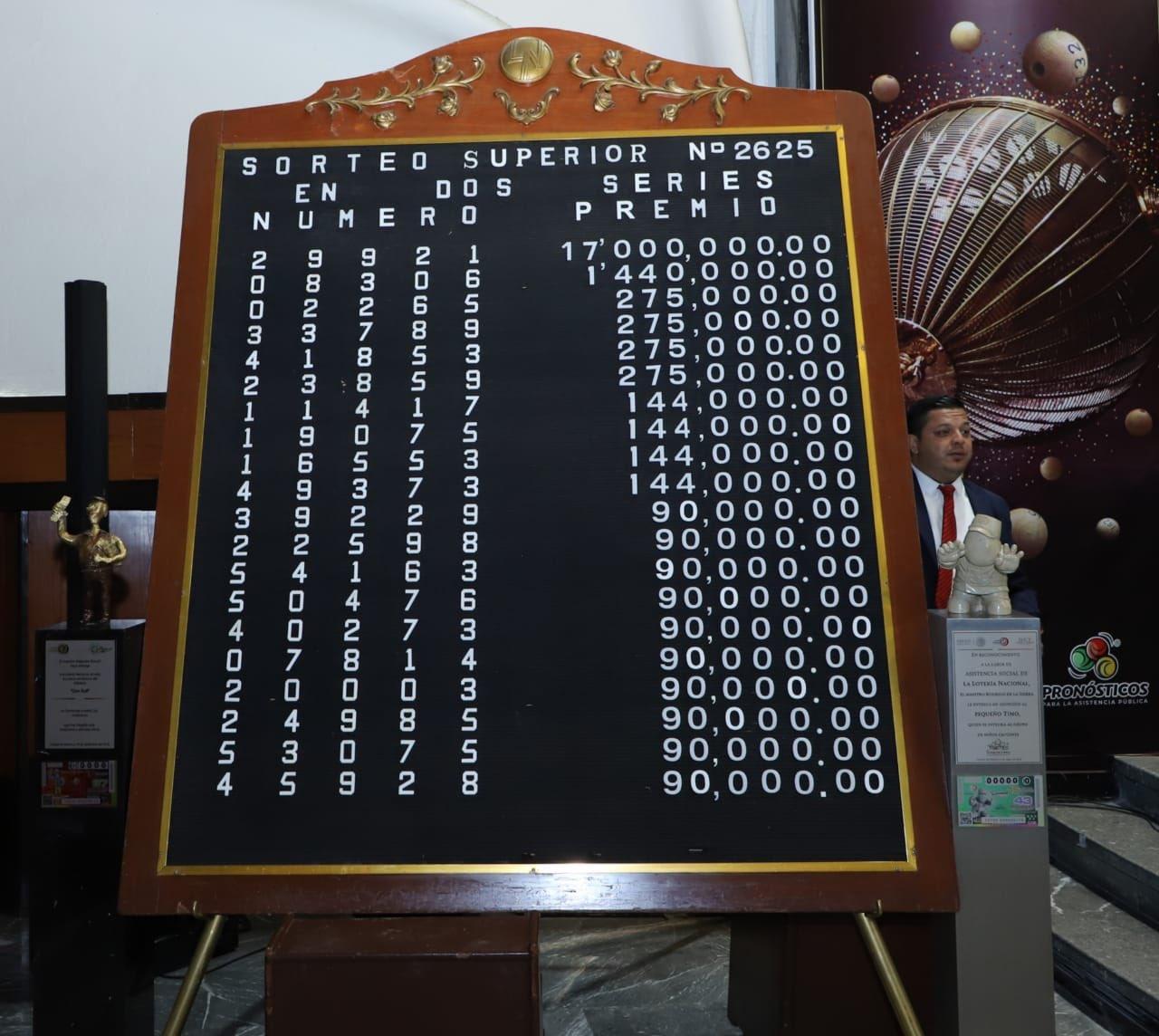 Resultados sorteo superior-2625