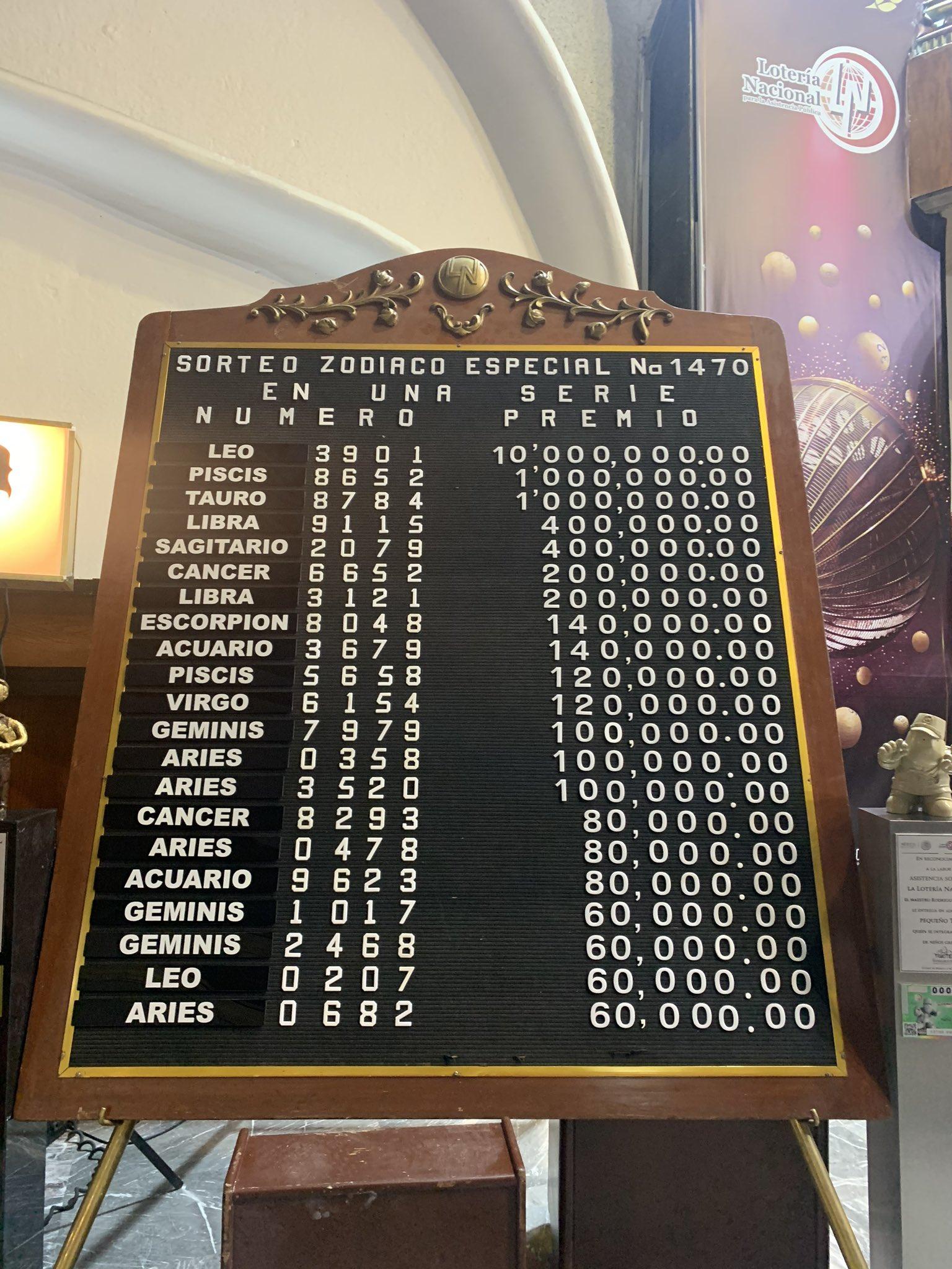 Resultado sorteo zodiaco 1470