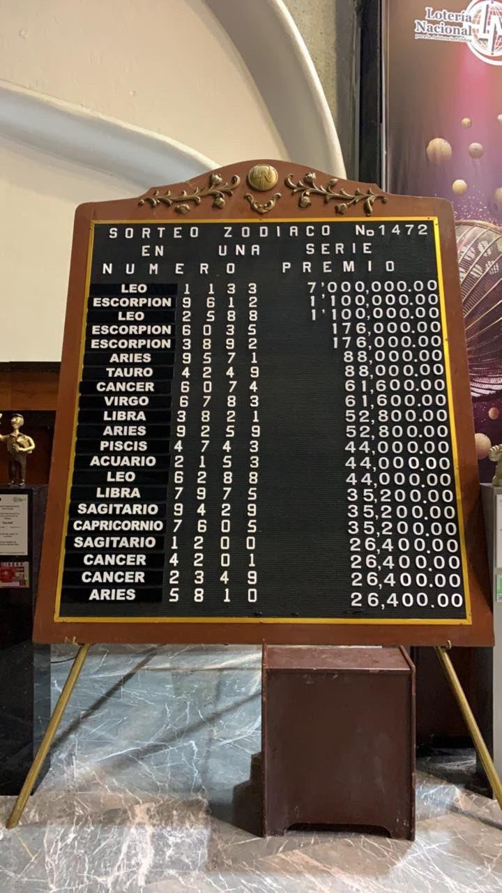 Resultado sorteo zodiaco 1472