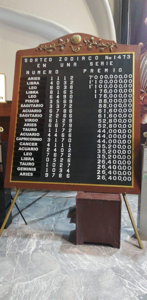 Resultado sorteo zodiaco 1473