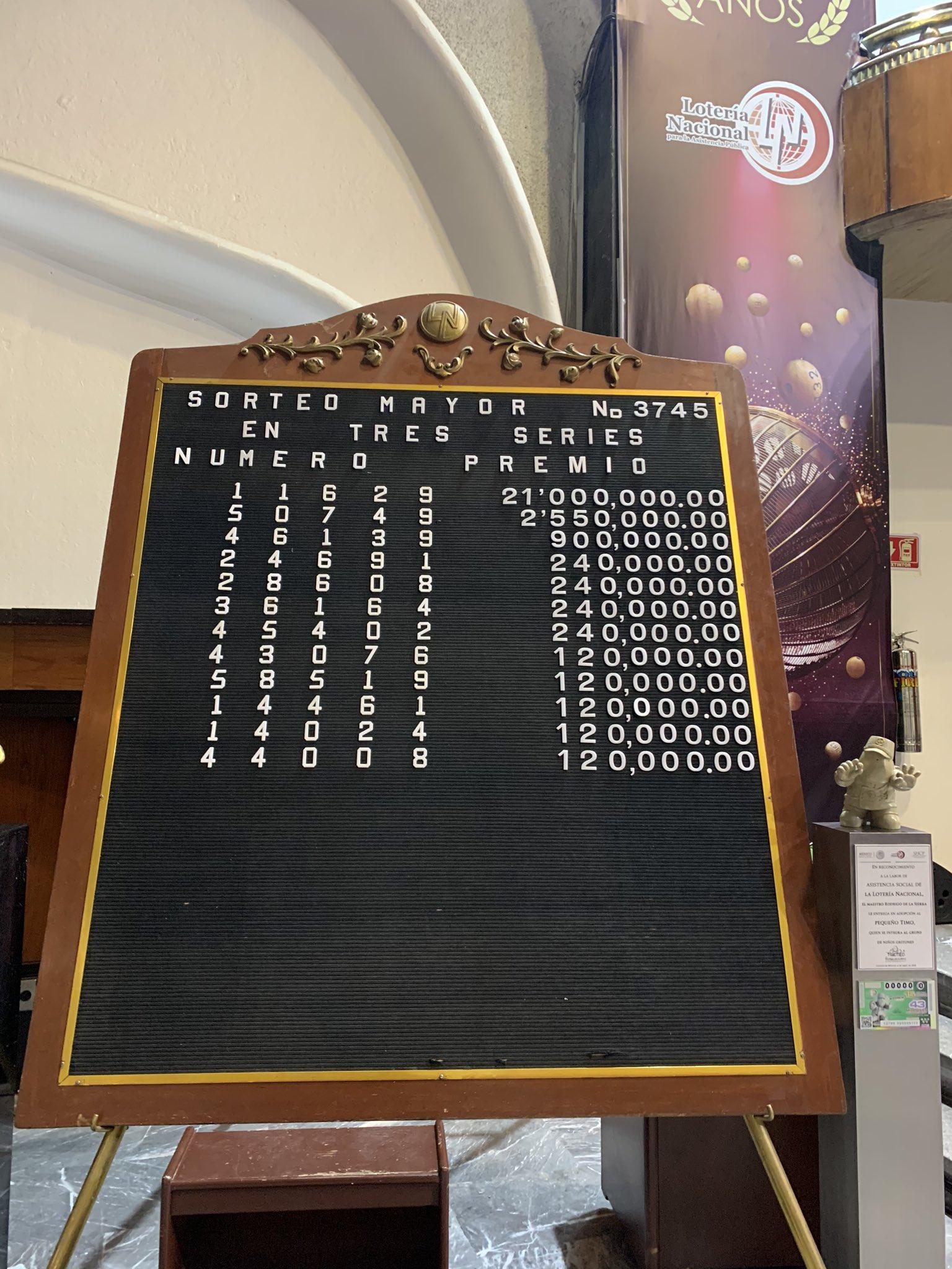 Resultados sorteo mayor 3745