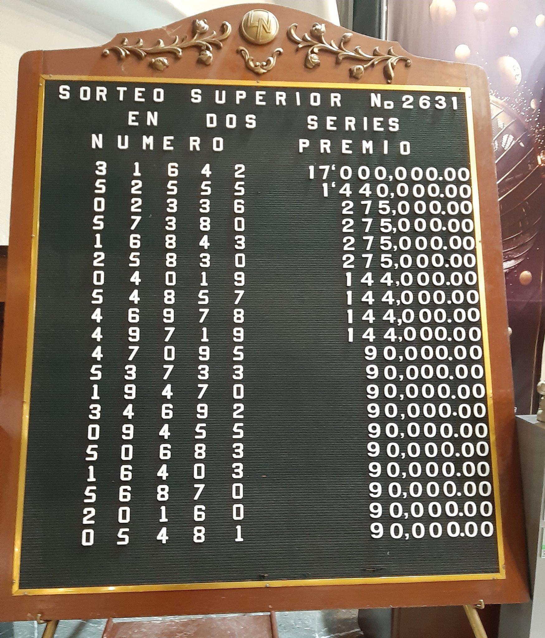 Resultados sorteo superior 2631