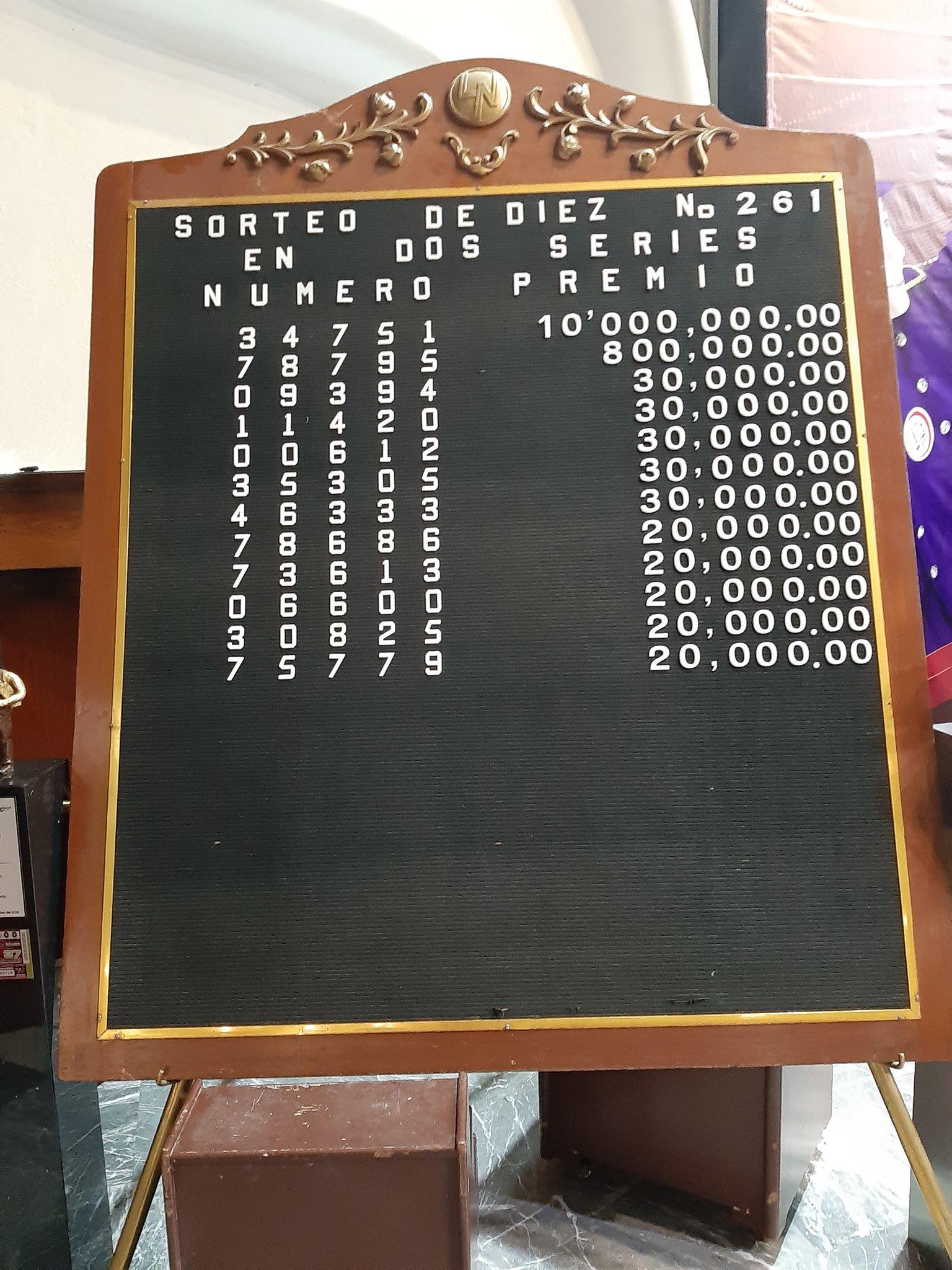 Resultados sorteo diez 261