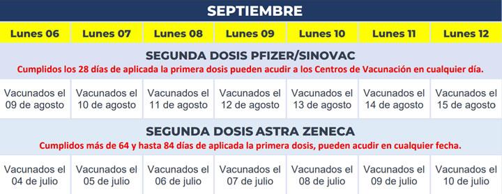 Cronograma de vacunación segunda dosis